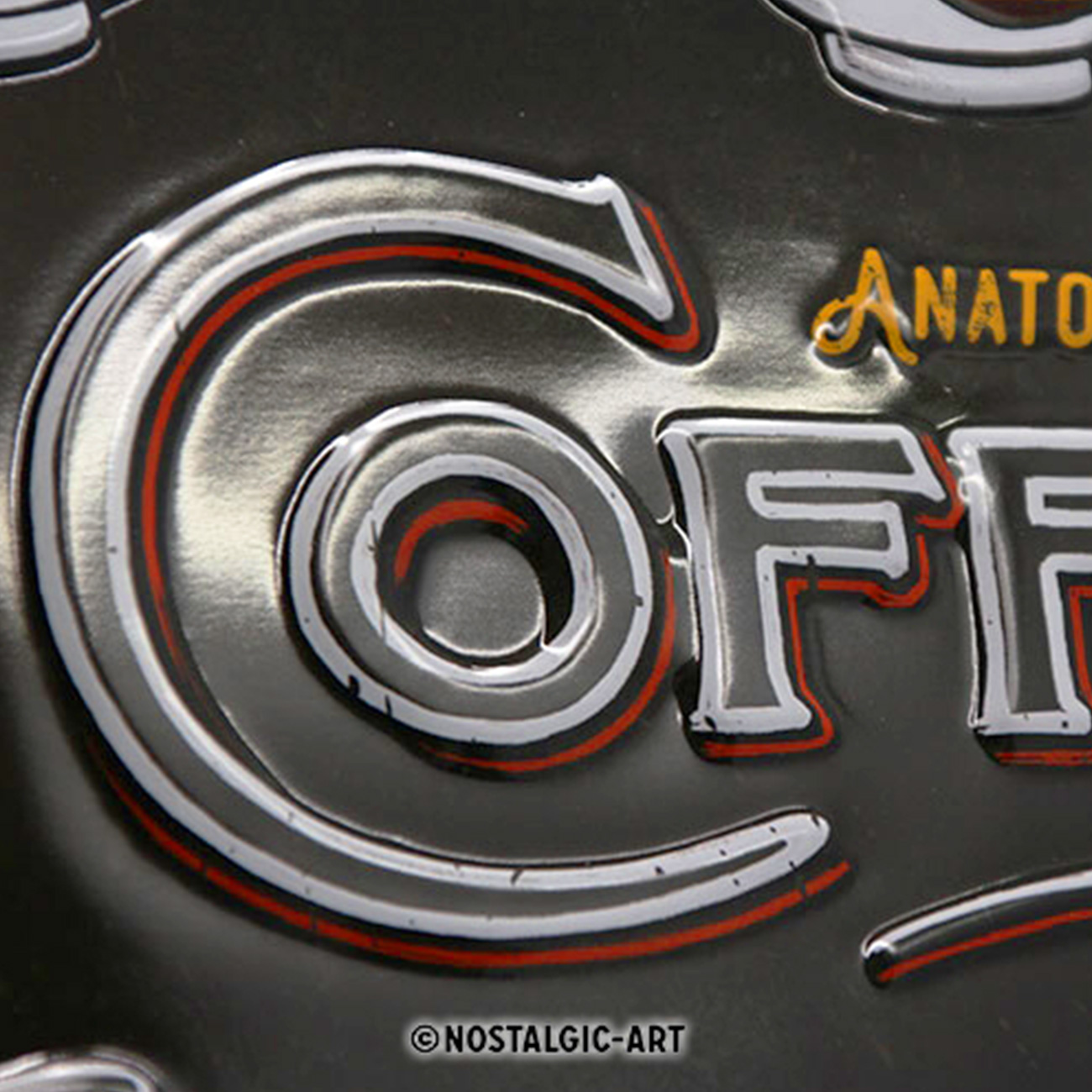 Nostalgic Art Blechschild Anatomy of Coffee 1